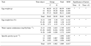 AAB - Glycerin as a factor for moderating quality changes in table